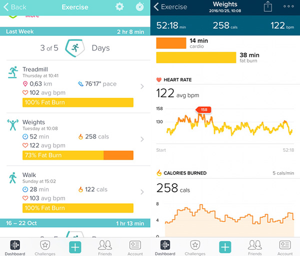 fitbit-charge2-stats
